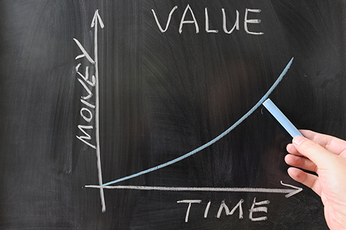 Time value of money graph drawn on the chalkboard with a hand holding a chalk